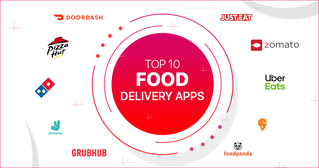 top-10-food-delivery-apps-manageteamz